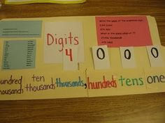 Using a file folder to teach place value! Why didn't I think of this!?