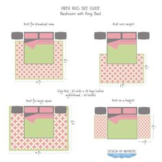 Guide to Choosing a Rug Size | Bedrooms, Room and Master bedroom