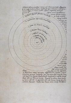 Copernicus's famous manuscript page: Beautiful layout.