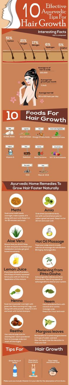 14 Effective Ayurvedic Tips For Hair Growth You can try it at home at any time it very effective..