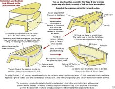 My Boats Plans - Portable Plywood Boat Plan - Master Boat Builder with 31 Years of Experience Finally Releases Archive Of 518 Illustrated, Step-By-Step Boat Plans Chris Craft Wooden Boats, Wood Boats, Plywood Boat Plans, Wooden Boat Plans, Wooden Boat Building, Boat Building Plans, Boat Crafts, Water Crafts, Sailboat Plans