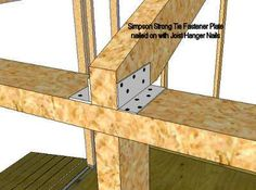 Using the simpson fastener plate to attach trusses to wall plate