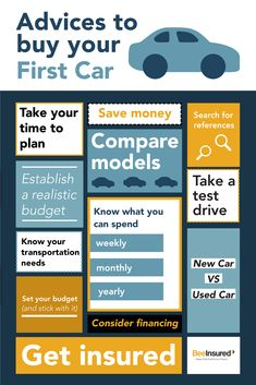 If you want buy your first car you must be thinking in your best insurance option. Buying Your First Car, Best Insurance, Car Set, Used Cars, Knowing You, Saving Money, Budgeting, Life Hacks, How To Plan
