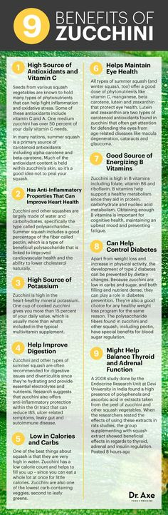 Zucchini benefits infographic - Dr. Axe http://www.draxe.com #health #holistic #natural