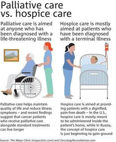 Palliative vs hospice the difference between the two are that palliative care would be more beneficial to those still undergoing treatment with a life threatening disease. Where hospice focus on more comfort care for those diagnosed as terminally ill. Nursing Tips, Nursing Notes, Nursing Programs, Geriatric Nursing, Hospice Nurse, Hospice Social Worker, Child Life Specialist, Aging Parents, Life Care