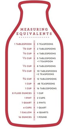 Measurements - Click image to find more food & drink Pinterest pins