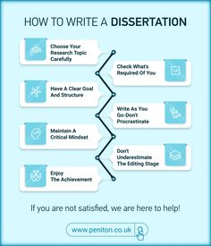 Cheap dissertation abstract writing website for masters