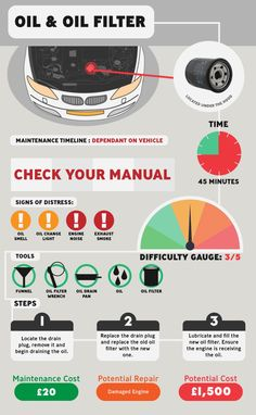 Driving Tips For Beginners, Driving Test Tips, Learn Car Driving, Driving Basics, Car Facts, Car Care Tips, Car Essentials, Learning To Drive, Driving School