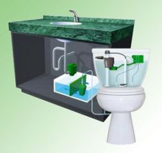 Greywater – How and Why to Reuse It
