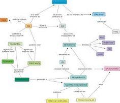 Resultado de imagen para Expresión y realización de desempeños motrices sencillos y complejo