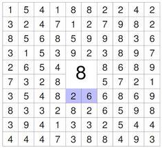 #zahlenrätsel #kinder Suche die Zahlen die zusammen (vertikal, horizontal und oder diagonale) die 8 ergeben.