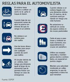 Reglas para el automovilista