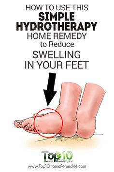 ** Learn how to Use this Easy Hydrotherapy House Treatment to Scale back Swelling in Your Ft...