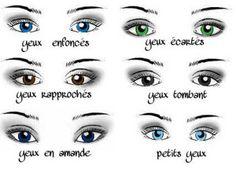 Comment bien maquiller ses yeux?
