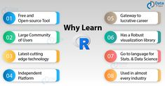 Explore various reasons to learn R Programming for mastering Data Science field. Get the most suitable answer to the question - Why Learn R Programming Language? Data Analysis Tools, Programming Languages, Data Science, Technology, This Or That Questions, Entrepreneur, Learning, Explore, Study