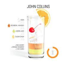 John Collins // graphic cocktail mixology chart poster by Konstantin Datz