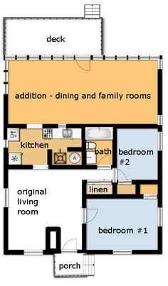 Our Bungalow Floor Plan. Very practical. I would do very high ceilings. Also do a extension on left with a wide hall down the center Tiny House Cabin, Tiny House Living, Small House Plans, Bungalow Floor Plans, House Floor Plans, Texas Style Homes, Bungalow Homes, Porche, Modern Mansion