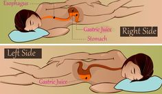 Sleeping Positions To Stay Healthy    We all know that sleep is very important to maintain good physical and mental conditio...