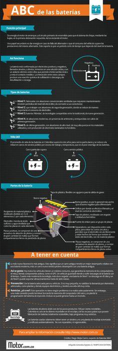 El ABC de las baterías de coches #infografia