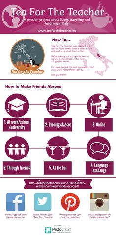 Moving abroad? Here's how to meet new people and make new friends