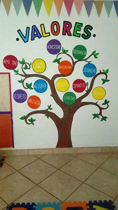 Educacion o que é dark brown color - Brown Things Classroom Birthday, Classroom Board, Kindergarten Classroom, Classroom Decor, Board Decoration, Class Decoration, School Decorations, Preschool Crafts, Crafts For Kids