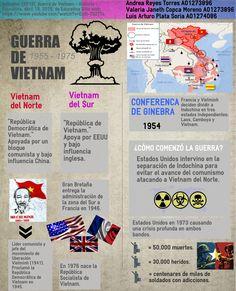 """ITESM Campus Hidalgo.  """"Guerra de Vietnam.""""  Elaborado por:  Andrea Reyes Torres A01273863,  Luis Arturo Plata Soria A01274086 y Valeria Janeth Copca Moreno A01273896."""