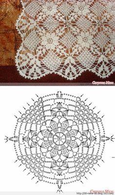 Crochet doily with diagram by antonia Crochet Tablecloth Pattern, Crochet Motif Patterns, Granny Square Crochet Pattern, Crochet Squares, Crochet Doilies, Crochet Lace, Free Crochet, Crochet Shawl Diagram, Crochet Chart