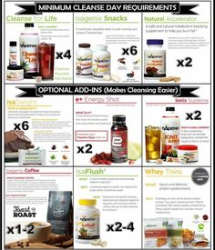 Who says ya don\'t get to eat on Cleanse Days?!! Wrong!!  Look at all of this that you get to wnjoy on Cleanse Days!! Isagenix has all the nutrition needed for a healthy successful Cleanse day! #isagenix #cleansedays