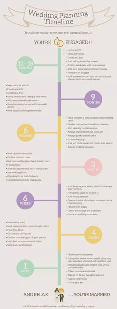 Help with planning your wedding with this timeline planner