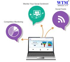 Get #SalesGrow #CRM on demand at our #cloud or your server. http://www.wtmit.com/crm