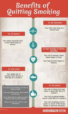 infographic-harris-health-benefits-of-quitting-smoking