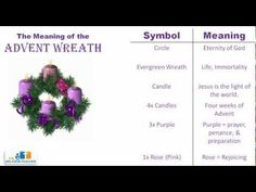 The Meaning of the Advent Wreath (Video) | The Religion Teacher | Catholic Religious Education