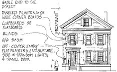 Greek Revival 1825-1850   For the first time, the focus shifted from the long side of the house to the short gabled end.
