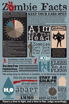 Zombie Facts Poster (can be bought at Amazon)
