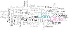 Website with the current popularity of all baby names!