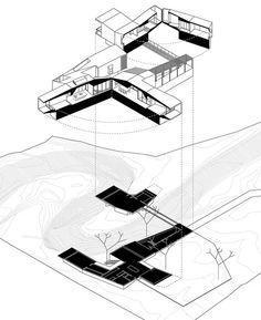 River home axon diagram