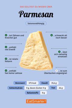 Das solltest du über Parmesan wissen | eatsmarter.de #parmesan #käse #infografik