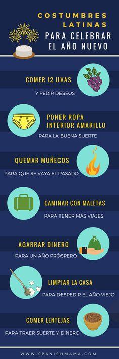 costumbres latinas del año nuevo