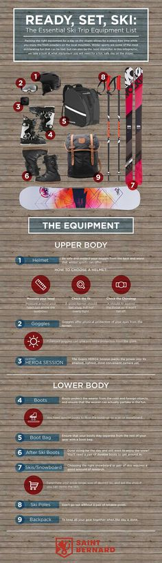 Ready, Set, Ski: The Essential Ski Trip Equipment Guide #Infographic