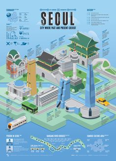 Illustration Seoul infographic poster Your Style, Your Budget Tired of ogling the latest styles in b Isometric Art, Isometric Design, Seoul, Information Design, Information Graphics, Web Design, Flat Design, Blond Amsterdam, Smart City