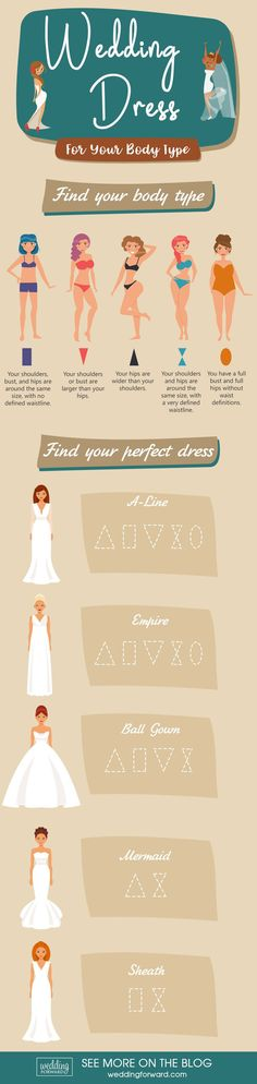 Choosing The Right Wedding Dress For Your Body Type ❤️ Here are some tips for finding your perfect dress. Read on to find out what wedding dress for your body type works the best. See more: http://www.weddingforward.com/choosing-right-wedding-dress-body-type/ #wedding #dress #body #type