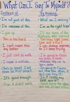 "File this under Growth MIndset tools! This is a wonderful anchor chart. Perhaps one of the few times I might include the ""what not to do"" when coaching, teaching or modeling! Self-coaching is a great tool to prepare the mind for the journey ahead. Book Study, Social Skills, Social Work, Anchor Charts, Classroom Management, Behavior Management, Elementary Schools, Elementary Teacher, Montessori Elementary"