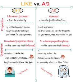 Commonly Confused Words: 20+ Word Pairs that Confuse Absolutely Everyone – Fluent Land