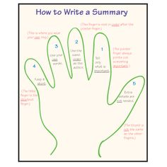 Improve Summarizing Skills by using a personalized traced hand with steps to Summary Skills.