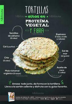 Tortillas con proteína vegetal y fibra