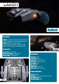 Elite: Dangerous Keelback Lakon Spaceways Ships Brochure