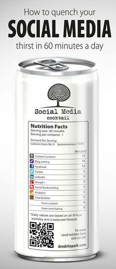 social media dose