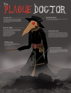Plague Doctor - Imgur
