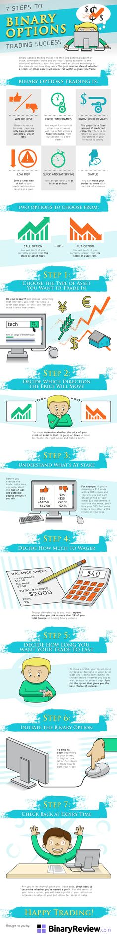 7 Steps to Binary Options Trading Success Infographic  By  www.100mcxtips.com/blog/