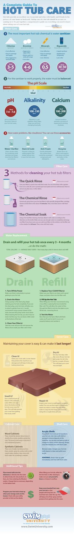 A Complete Guide To Hot Tub Care #infographic